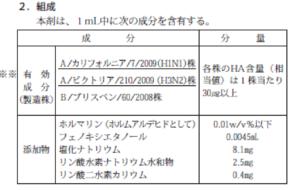 インフルエンザHAワクチン 化血研TF